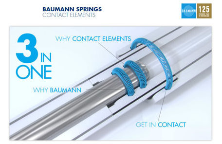 Baumann Springs - Contact Elements